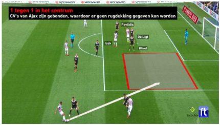 Bekerfinale Willem II - Ajax Analyse 5