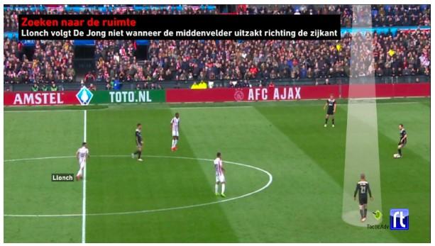 Bekerfinale Willem II - Ajax Analyse 6
