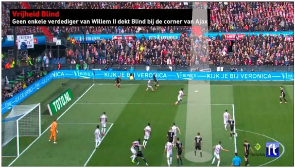 Bekerfinale Willem II - Ajax Analyse 7