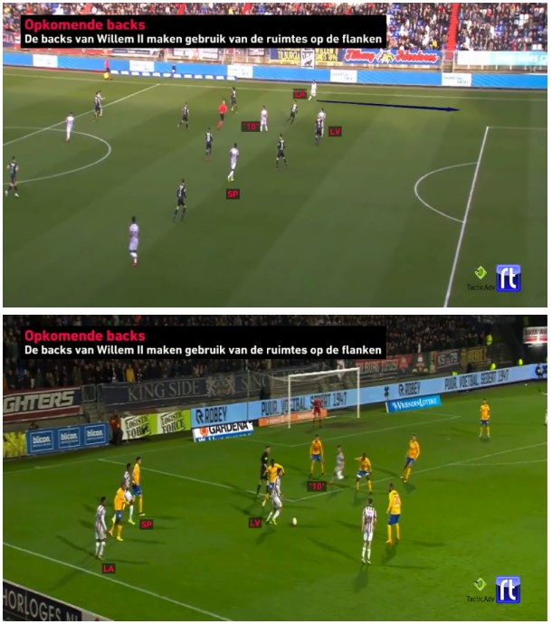 Bekerfinale Willem II analyse 10