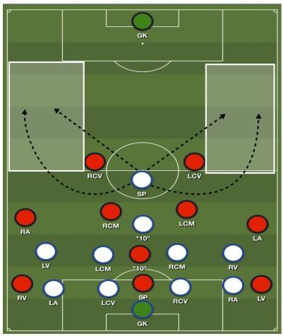 Bekerfinale Willem II analyse 11
