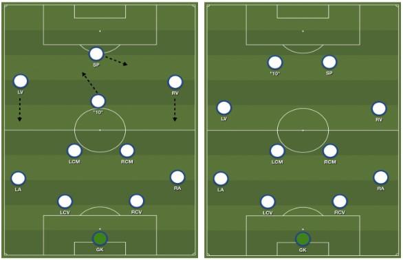 Bekerfinale Willem II analyse 3
