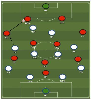 Bekerfinale Willem II analyse 5