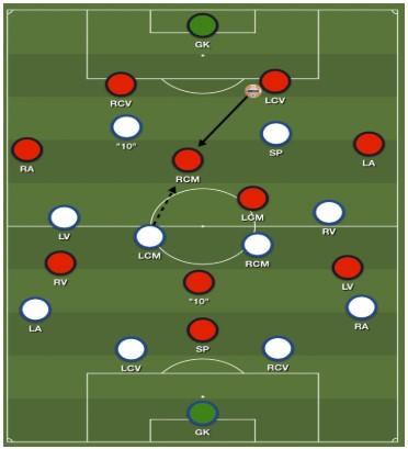 Bekerfinale Willem II analyse 6