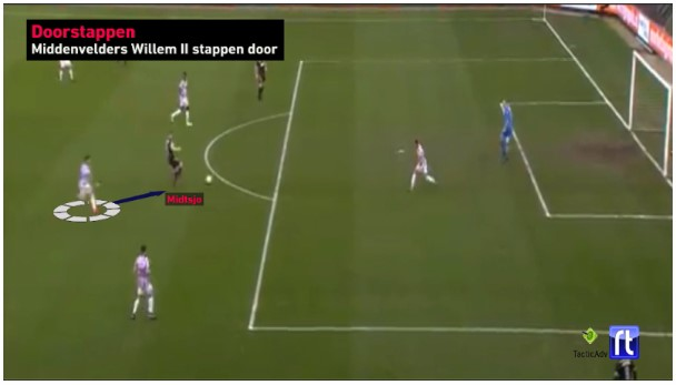 Bekerfinale Willem II analyse 7