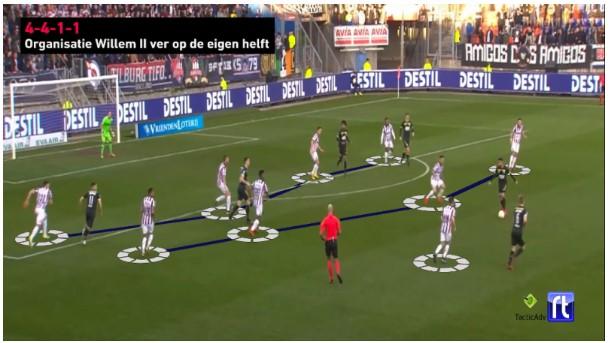 Bekerfinale Willem II analyse 8