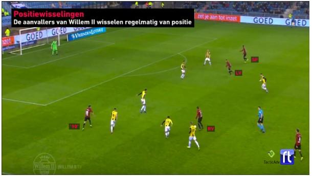 Bekerfinale Willem II analyse 9
