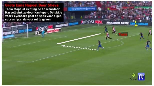 Analyse Feyenoord Hapoel Beer Sheva 1