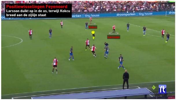 Analyse Feyenoord Hapoel Beer Sheva 3