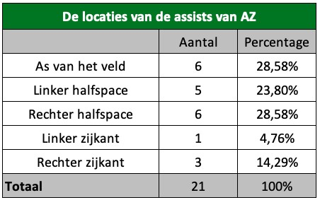 AZ Analyse 2019 10
