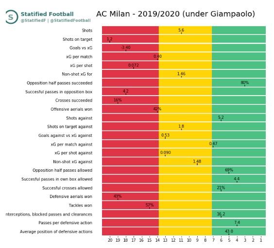 AC Milan Pioli 2