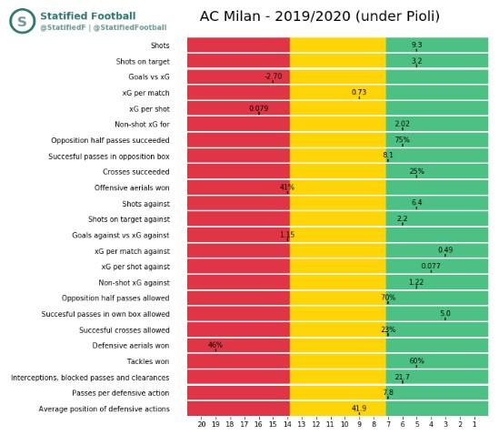 AC Milan Pioli 3