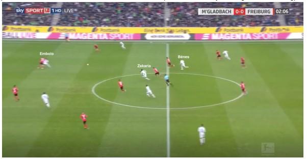 Borussia Mönchengladbach Marco Rose Analyse 10