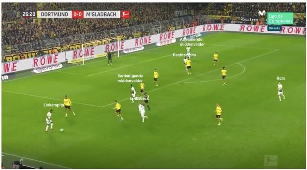 Borussia Mönchengladbach Marco Rose Analyse 12