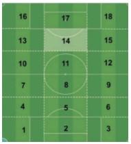 Borussia Mönchengladbach Marco Rose Analyse 15