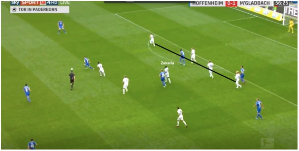 Borussia Mönchengladbach Marco Rose Analyse 16