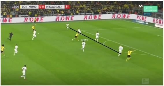 Borussia Mönchengladbach Marco Rose Analyse 17