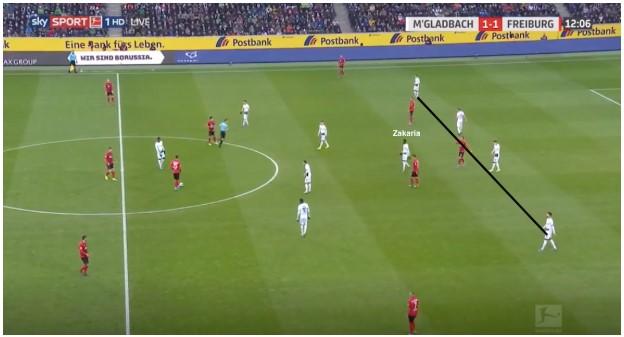 Borussia Mönchengladbach Marco Rose Analyse 18