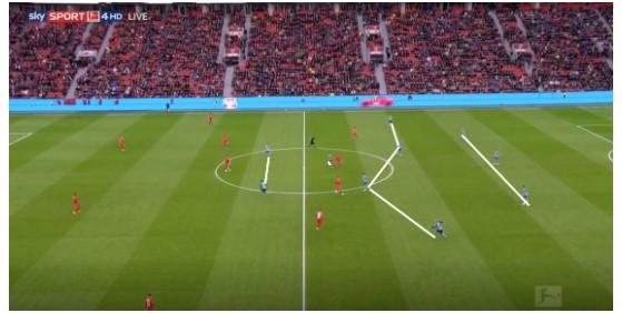 Borussia Mönchengladbach Marco Rose Analyse 2
