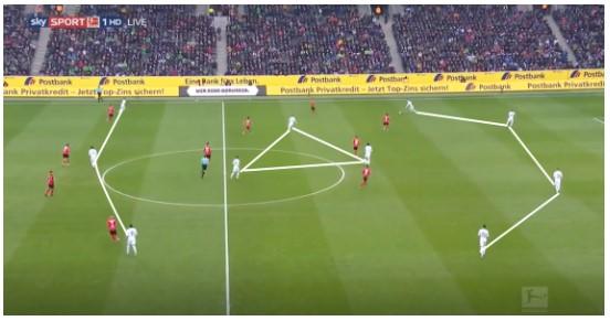 Borussia Mönchengladbach Marco Rose Analyse 3