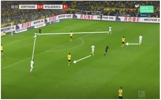 Borussia Mönchengladbach Marco Rose Analyse 6