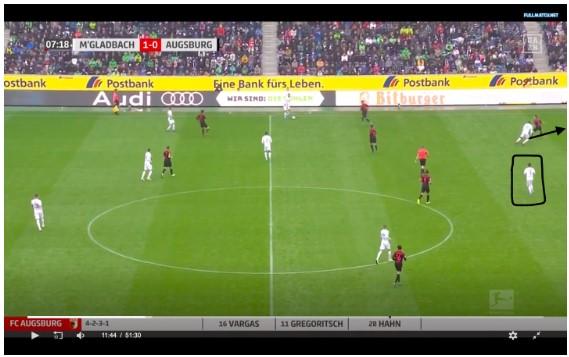 Borussia Mönchengladbach Marco Rose Analyse 8