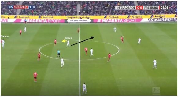Borussia Mönchengladbach Marco Rose Analyse 9