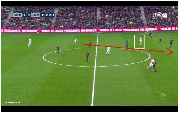 FC Groningen gebrek aan doelpunten 11