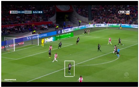 FC Groningen gebrek aan doelpunten 17