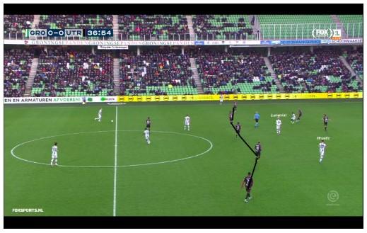 FC Groningen gebrek aan doelpunten 2