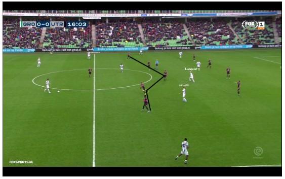 FC Groningen gebrek aan doelpunten 3