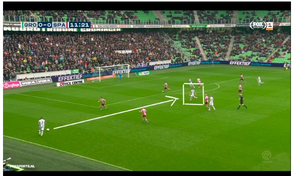 FC Groningen gebrek aan doelpunten 7