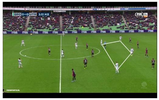FC Groningen gebrek aan doelpunten