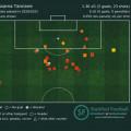 Oussama Tannane Vitesse xG shotmap 2020 2021