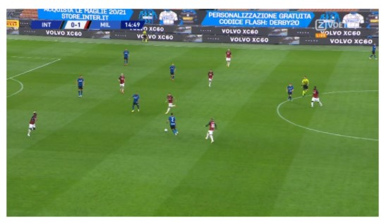 nabeschouwing Inter AC Milan 3