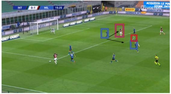 nabeschouwing Inter AC Milan 9