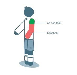 Handsbal Regel Var