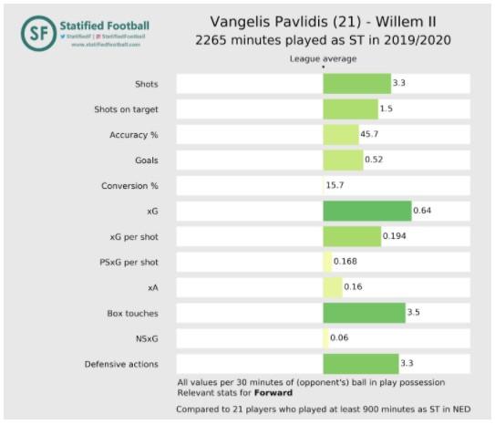 Verval Willem Ii 8