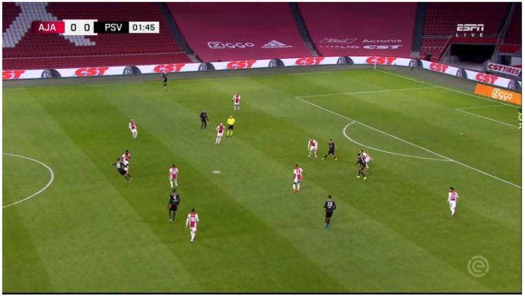 Ajax Psv Nabeschouwing Eredivisie 1
