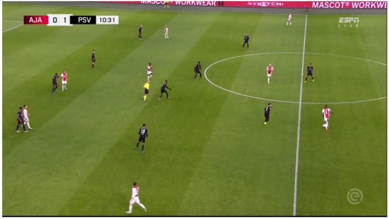 Ajax Psv Nabeschouwing Eredivisie 2