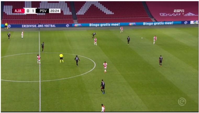 Ajax Psv Nabeschouwing Eredivisie 3