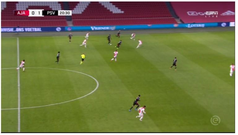 Ajax Psv Nabeschouwing Eredivisie 5