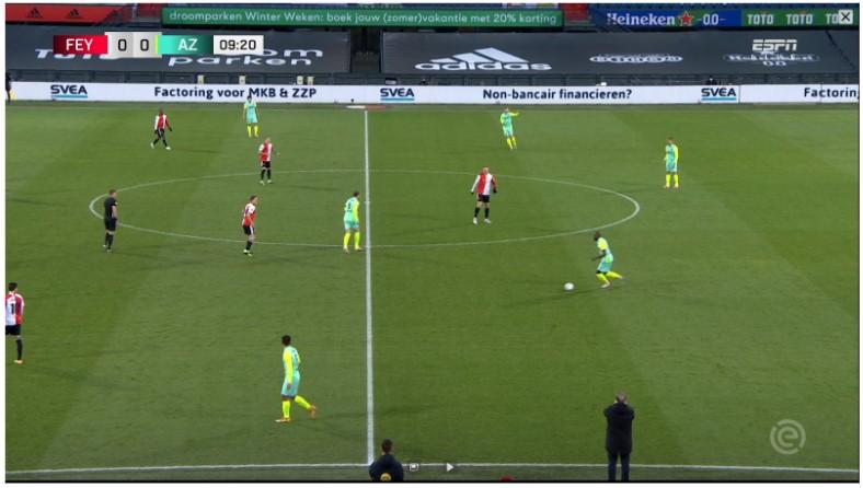Analyse Feyenoord Az 1