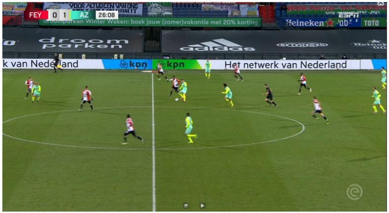 Analyse Feyenoord Az 4