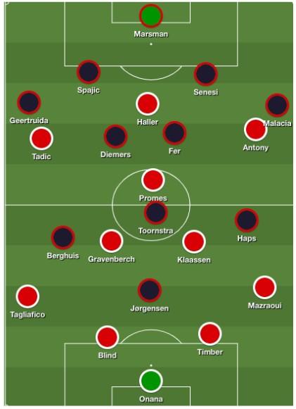 Tactische Analyse Ajax Feyenoord 1