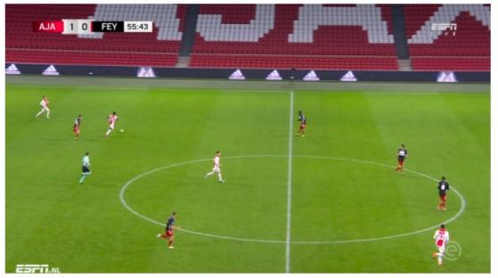 Tactische Analyse Ajax Feyenoord 10