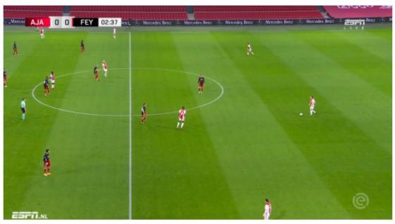 Tactische Analyse Ajax Feyenoord 2