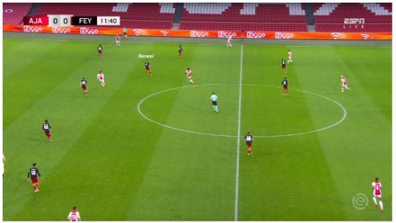 Tactische Analyse Ajax Feyenoord 4