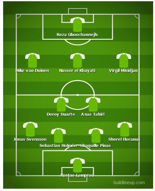 transfervrije spelers eredivisie 1