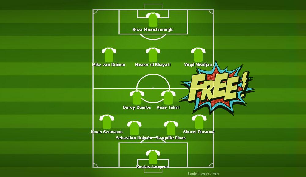 transfervrije spelers eredivisie